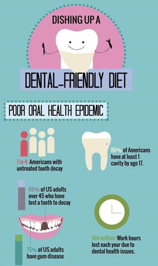 Keep a healthy smile with a dental friendly diet!
